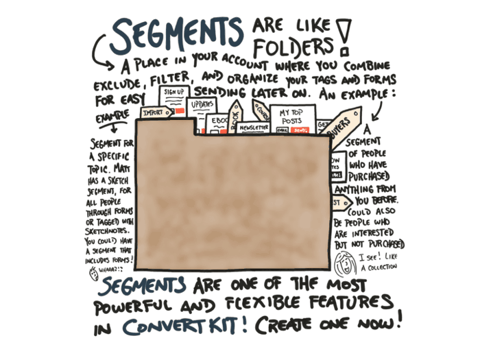 list segmentation problems in convertkit