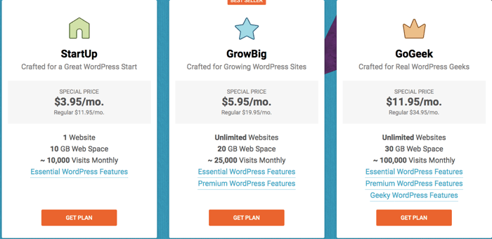 siteground pricing plans overview