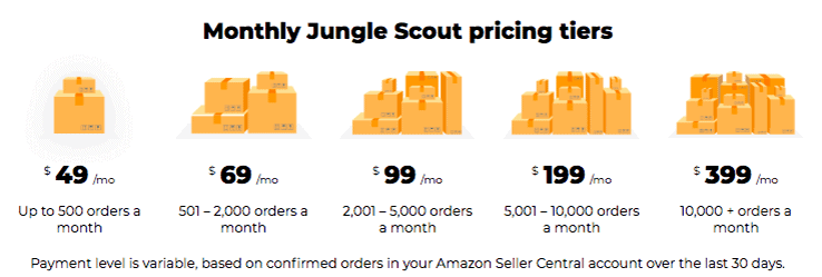 jungle scout full pricing overview