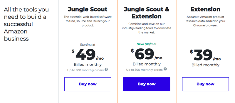 jungle scout monthly pricing