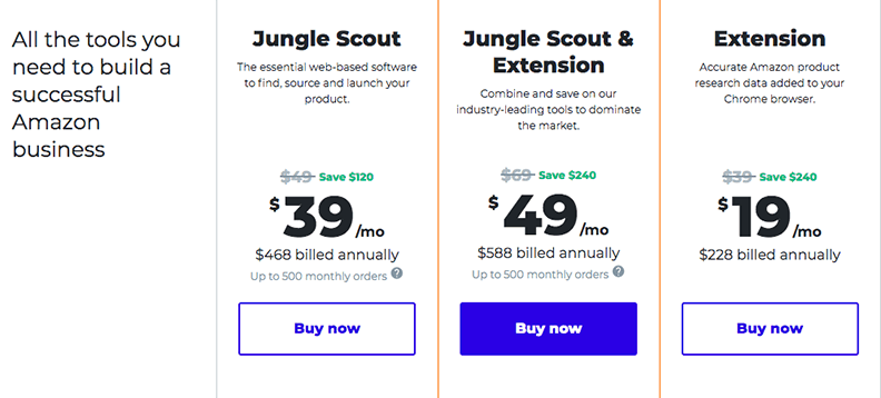 jungle scouts annual pricing