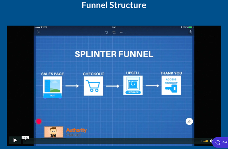 funnel structures, splinter funnnels, and creating tripwire products