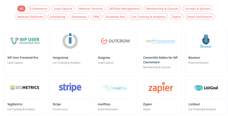 A look at some of ConverKit's integration options