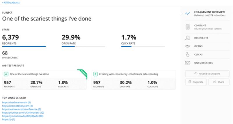 ConvertKit's Engagement Analytics