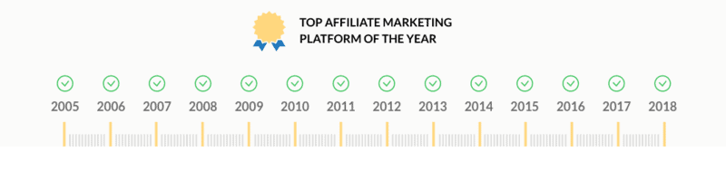 Top Affiliate Marketing Platform of the Year