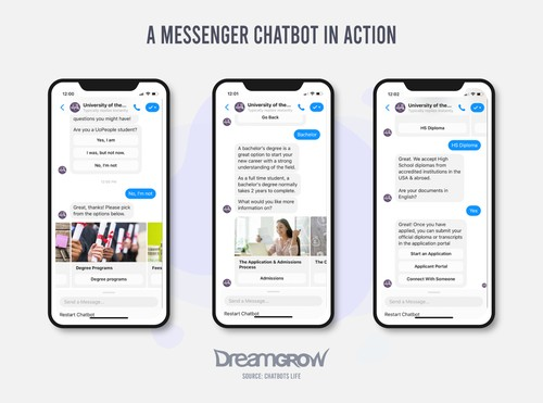 A Facebook's messenger chatbot in action