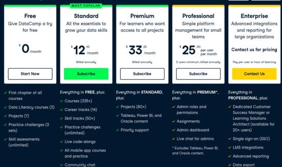 DataCamp Pricing