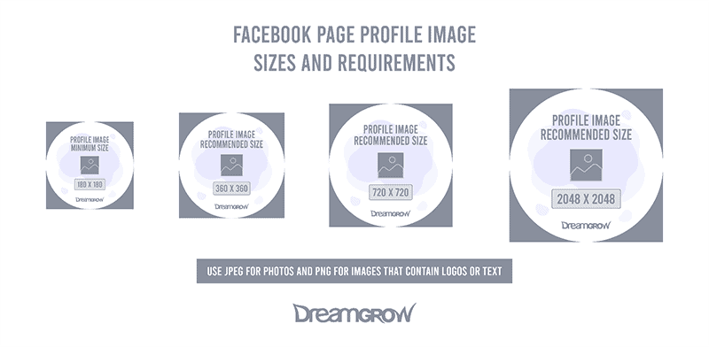 Facebook Cheat Sheet All Image Sizes Dimensions And Templates 2021 Dreamgrow