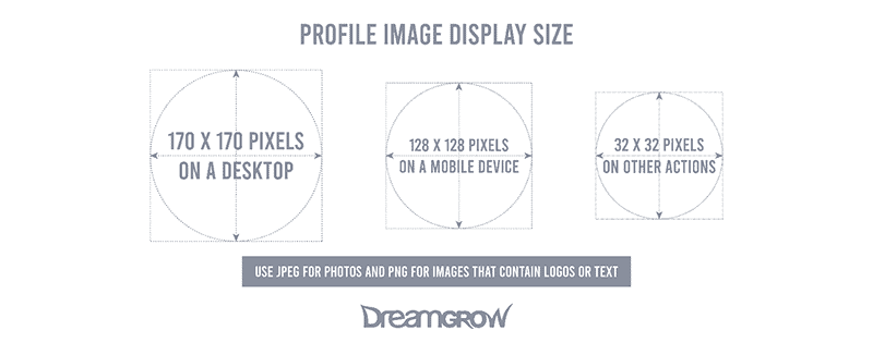 Facebook Profile Image Display Sizes