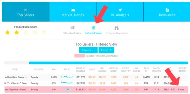 Viral Launch has more granular product mining data