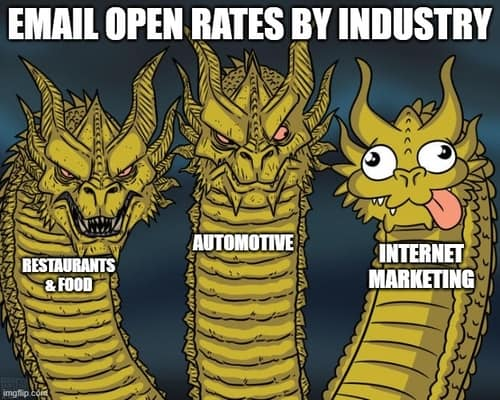 Funny comparison about email open rates by industry